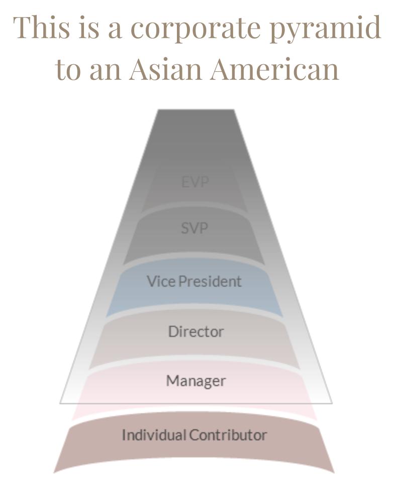 Joy Chen Asian American corporate pyramid